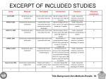 excerpt of included studies