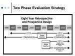 two phase evaluation strategy