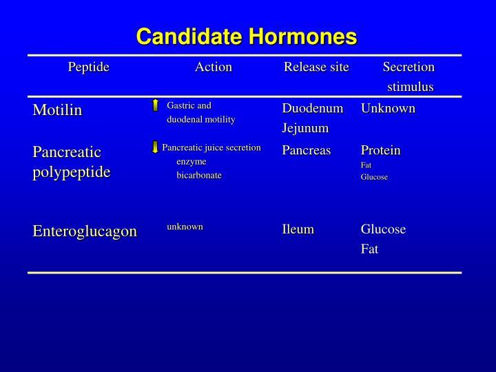 Candidate Hormones