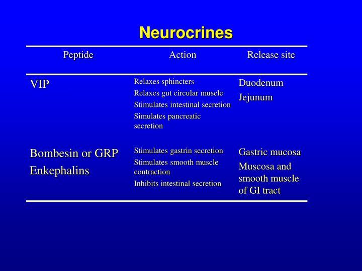 Neurocrines