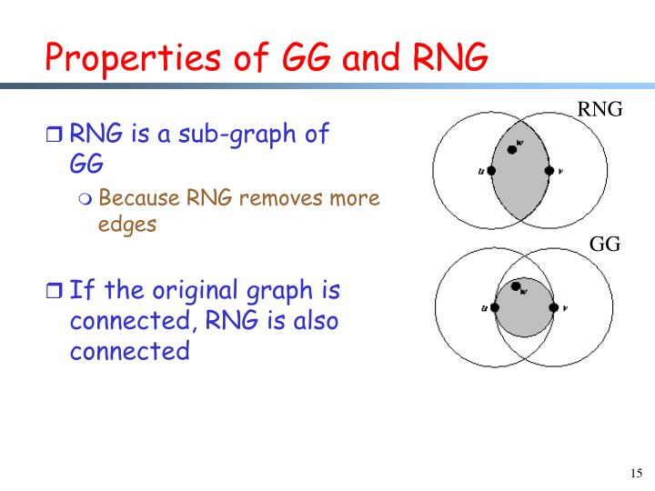 Properties of GG and RNG