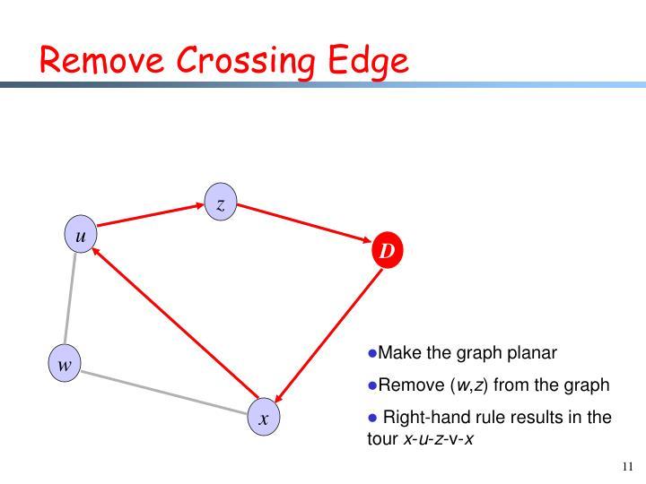 Remove Crossing Edge