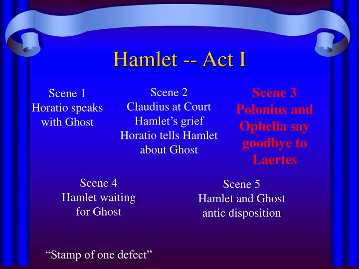 hamlet individual and society Hamlet william what is the existential value of the individual in society hamlet sets his own moral compass as a guide to determine what is the just and.