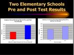 two elementary schools pre and post test results