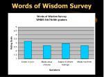 words of wisdom survey