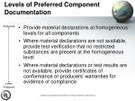 levels of preferred component documentation