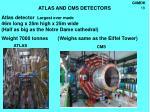atlas and cms detectors
