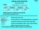 linear accelerators how they work
