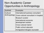 non academic career opportunities in anthropology3