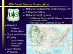usda forest service organization