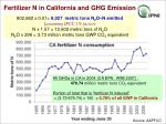 fertilizer n in california and ghg emission
