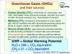 greenhouse gases ghgs and their sources