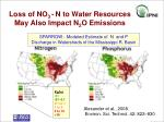 loss of no 3 n to water resources may also impact n 2 o emissions