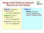 range of n 2 o emission among n sources can vary greatly