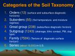 categories of the soil taxonomy