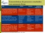 caracter sticas de procesos concluidos con sentencia firme1