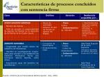 caracter sticas de procesos concluidos con sentencia firme2