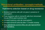 monoclonal antibodies concepts methods1