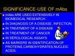significance use of mabs