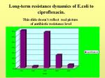 long term resistance dynamics of e coli to ciprofloxacin