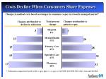 costs decline when consumers share expenses