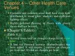 chapter 4 other health care venues8