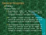 general hospitals24