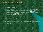 general hospitals25