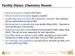 facility status chemistry rooms
