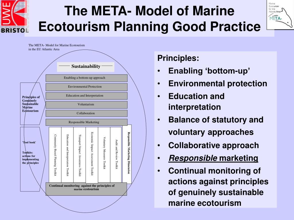 The META- Model of Marine Ecotourism Planning Good Practice