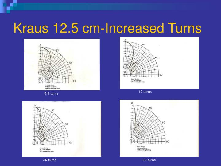 Kraus 12.5 cm-Increased Turns