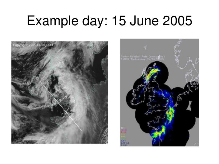 Example day: 15 June 2005