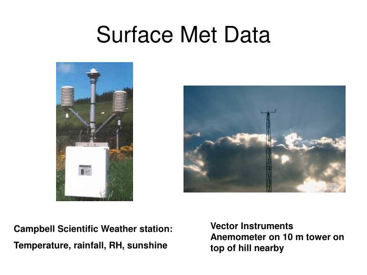 Surface Met Data