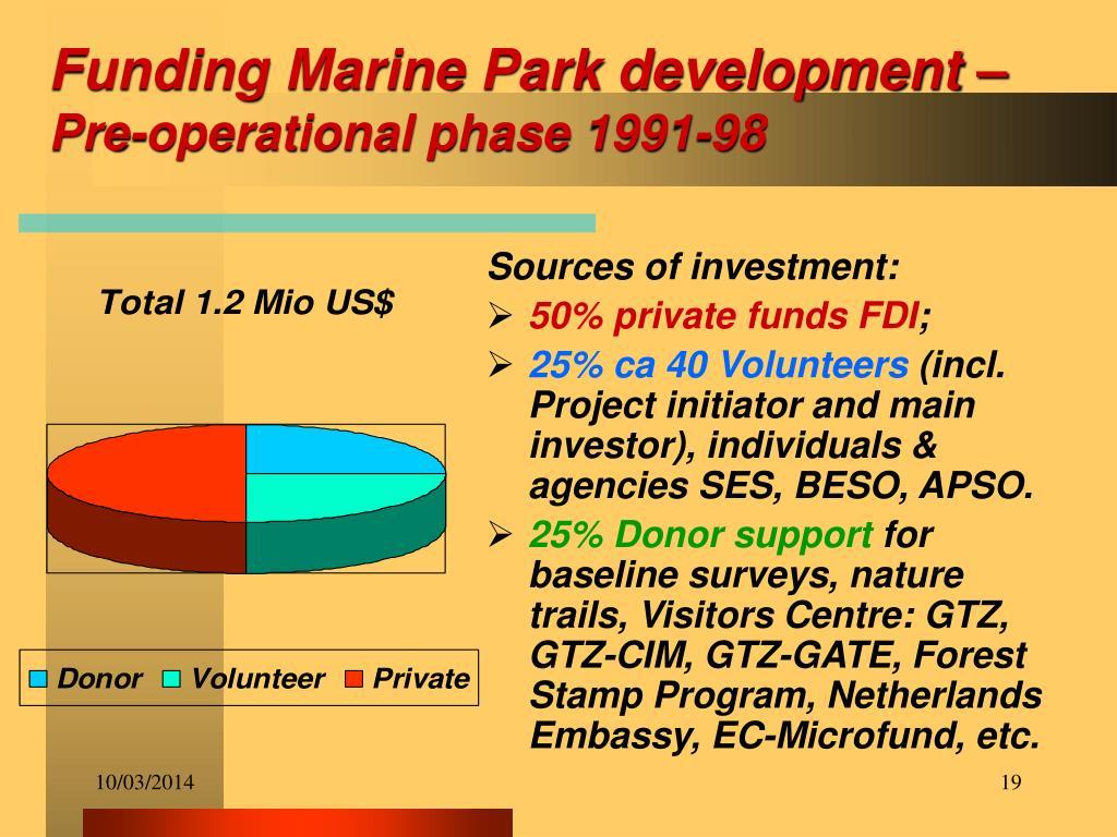 Funding Marine Park development –
