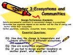 chapter 3 ecosystems and communities