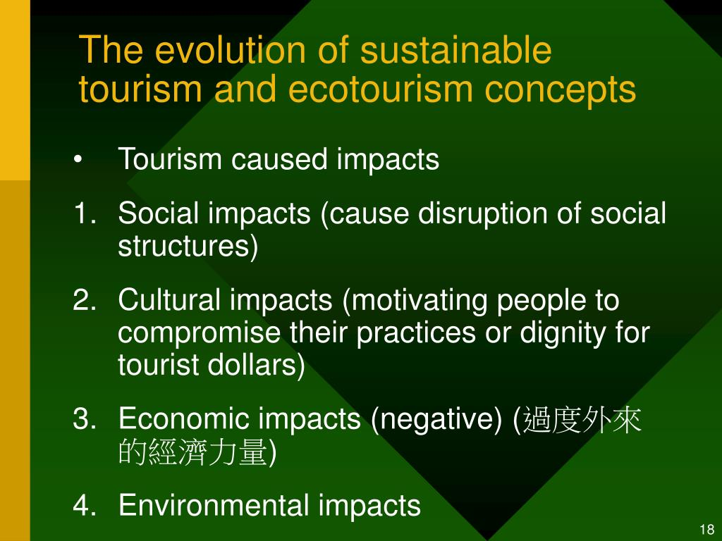 The evolution of sustainable tourism and ecotourism concepts