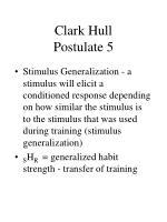 clark hull postulate 5