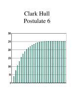 clark hull postulate 62