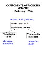 components of working memory baddeley 1990