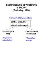 components of working memory baddeley 1990