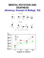mental rotation and deafness emmory kosslyn bellugi 93