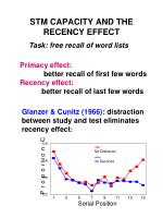 stm capacity and the recency effect