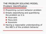 the problem solving model problem identification