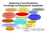 deepening cross disciplinary knowledge and episystemic capabilities