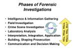 phases of forensic investigations