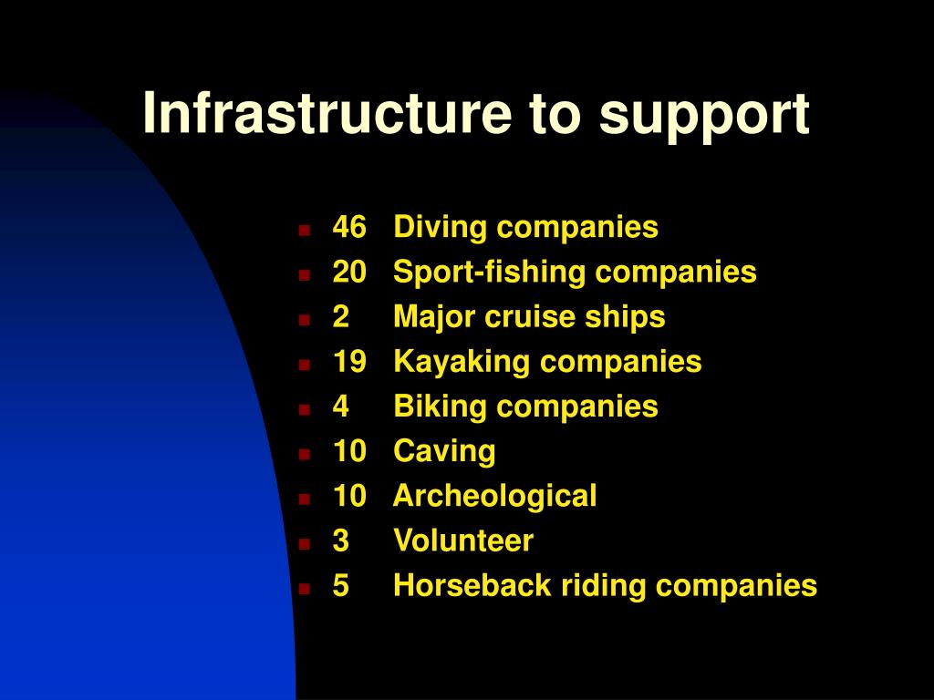 Infrastructure to support