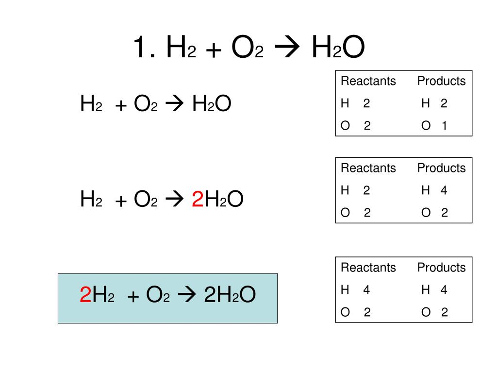 Balancing Chemical Equations Worksheet With Answers H2 O2 ...