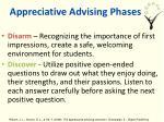appreciative advising phases
