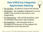how uncg has integrated appreciative advising