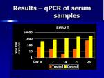 results qpcr of serum samples